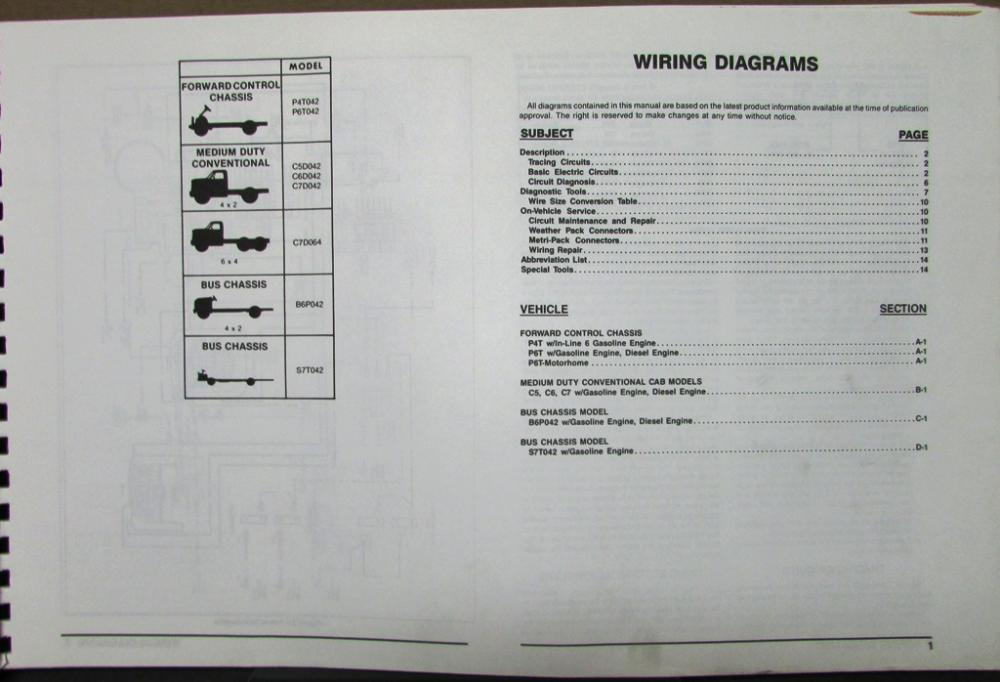 1989 GMC Electrical Wiring Diagram Service Manual Medium
