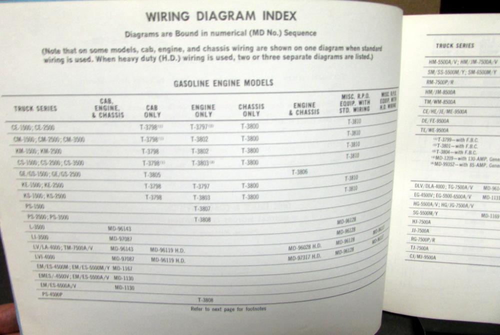 1967 GMC Dealer Electrical Wiring Diagram Service Manual All Truck ...