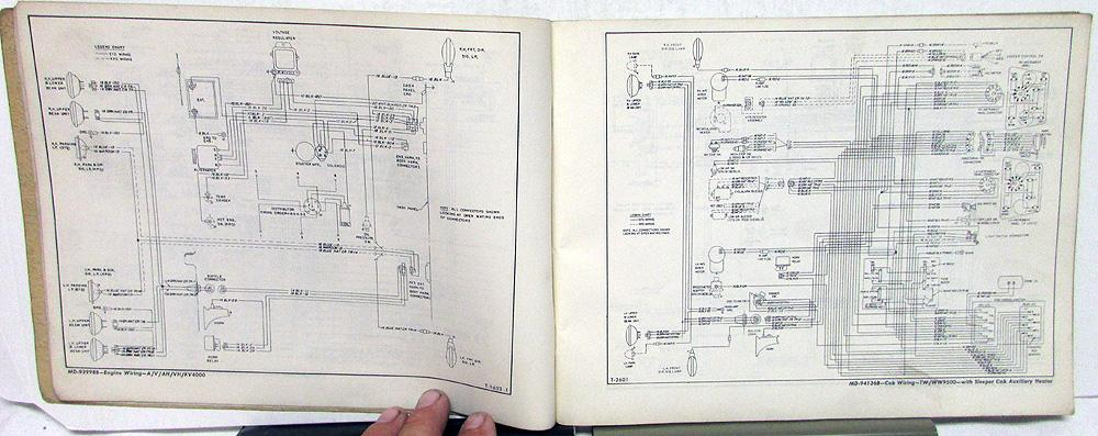 [DIAGRAM_38ZD]  1966 GMC Dealer Electrical Wiring Diagram Service Manual All Truck Models | 1966 Gmc Wiring Diagram |  | Troxel's Auto Literature