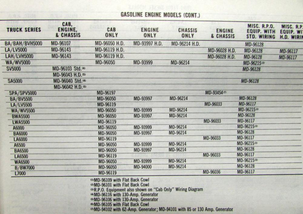 1965 cobra wiring diagram 1965 gmc dealer electrical wiring diagram service manual ...