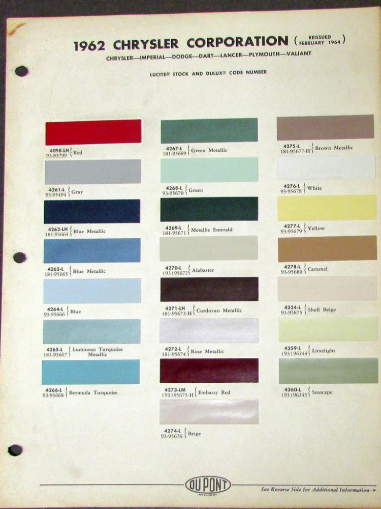 Dupont Paint Colors