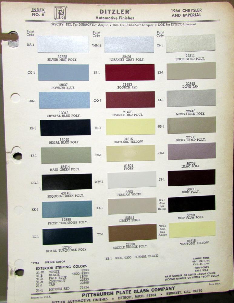 1966 Chrysler Amp Imperial Ditzler Color Paint Chips Original