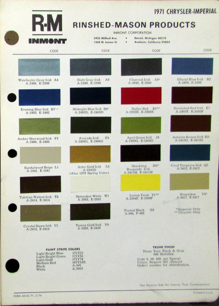 1971 RM Inmont Rinshed Mason Products Chrysler Imperial ...